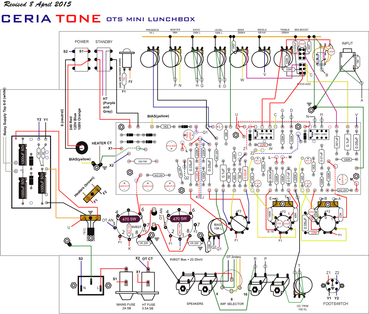 CeriatoneUSA Manuals and Layout Diagrams